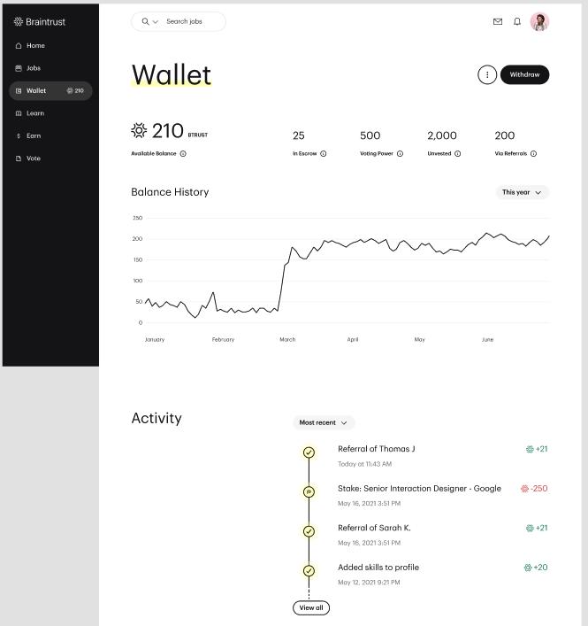 Braintrust growth report july 15 2021 wallet designs