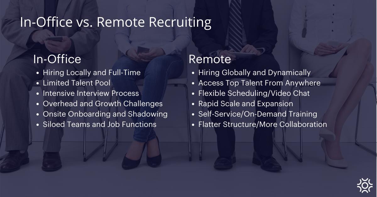 In-House vs. Remote Recruiting